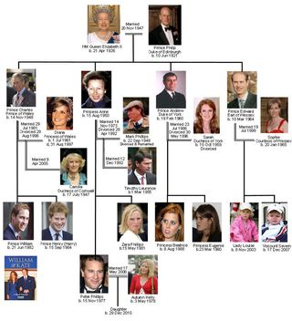 Royal_family
