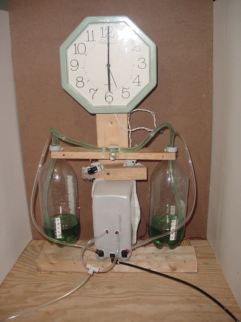 Grandfather Clock Meter