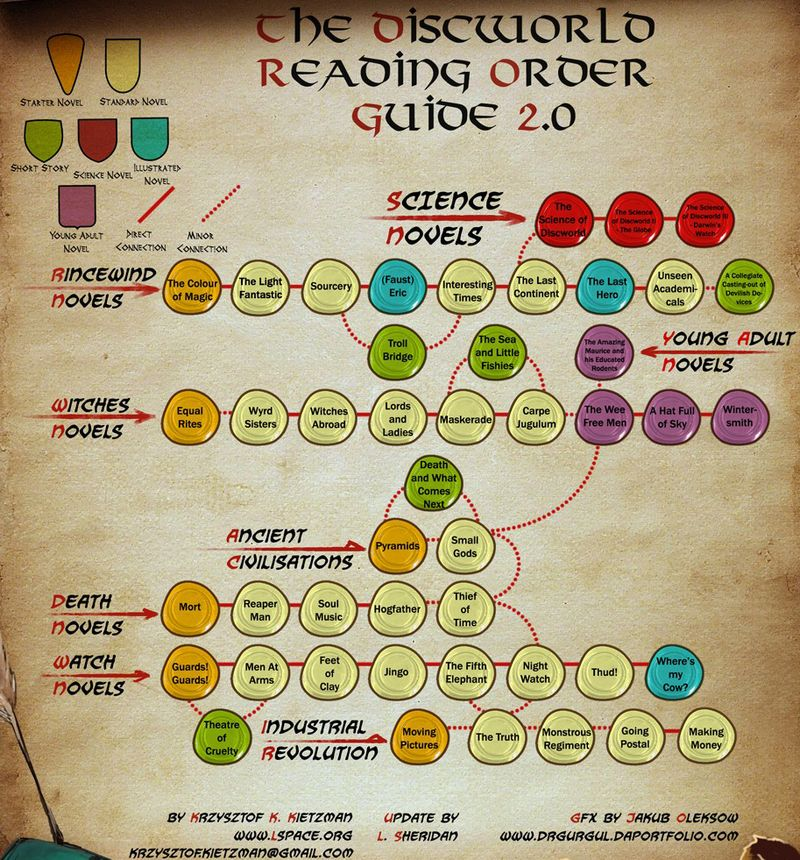 Discworld-reading-order-guide-cropped