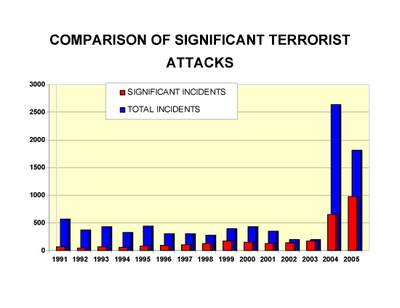 Comparison_of_significant_attacks_2_1